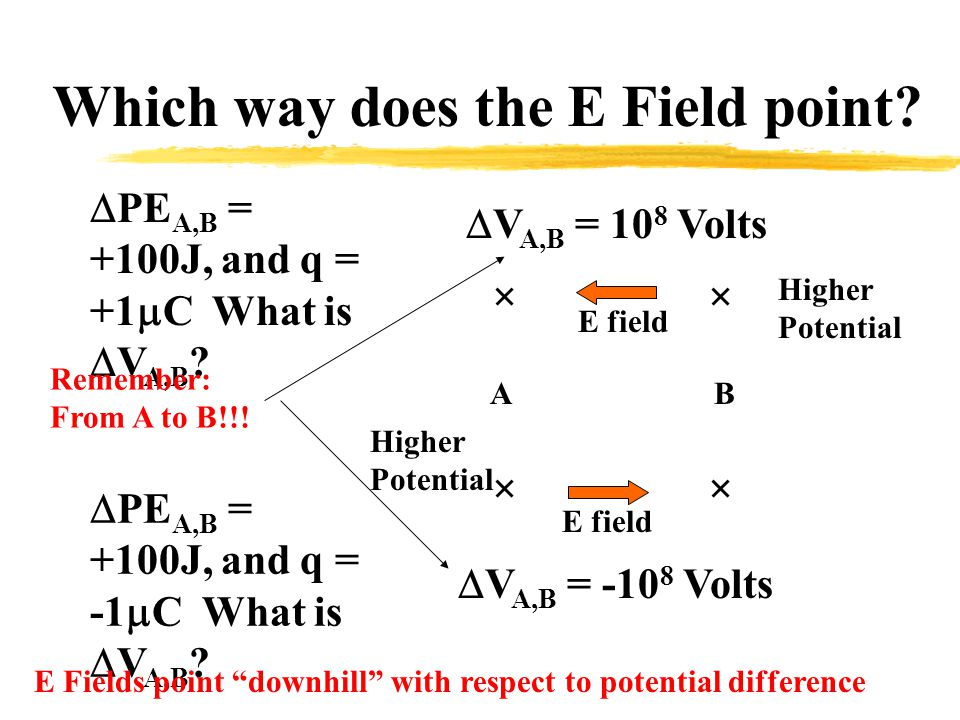 Which way does the E Field point.  PE A,B = +100J, and q = +1  C What is  V A,B .