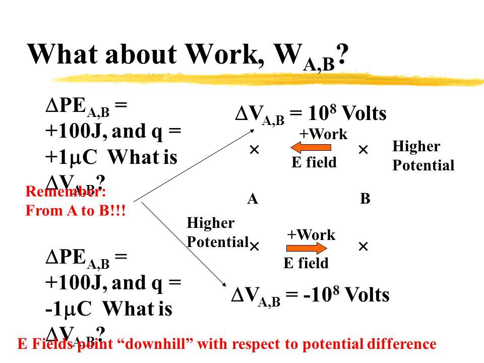 What about Work, W A,B .  PE A,B = +100J, and q = +1  C What is  V A,B .