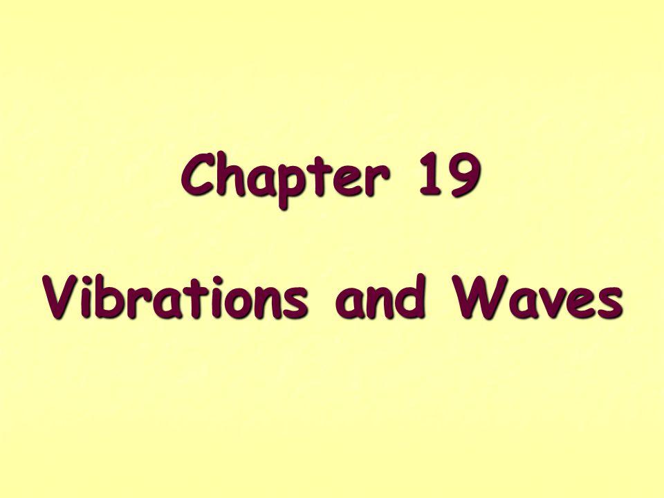 7.INTERFERENCE Video - Superposition of Waves SlideSlide - Interference Slide