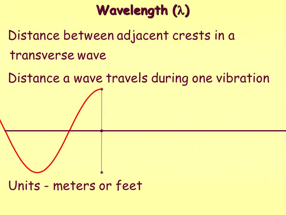 Picture of a Transverse Wave Crest Trough Wavelength A A - Amplitude Baseline