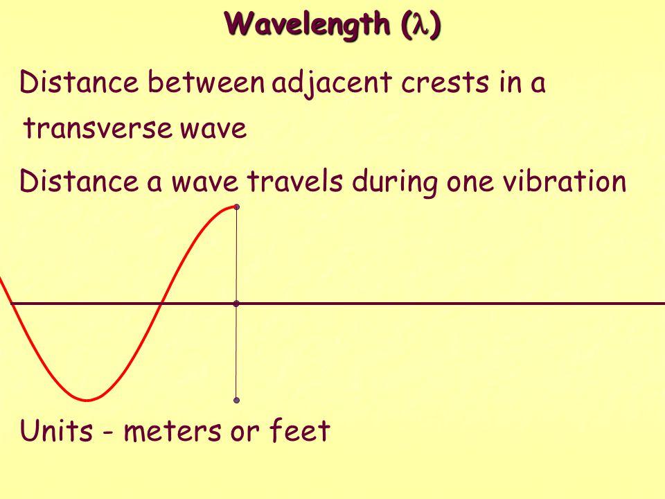 6.LONGITUDINAL WAVES Video - Slinky Longitudinal Waves Parameters Rarefactions are regions of low density.