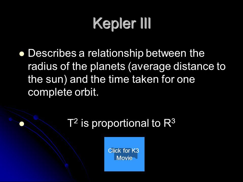 Kepler III Describes a relationship between the radius of the planets (average distance to the sun) and the time taken for one complete orbit.