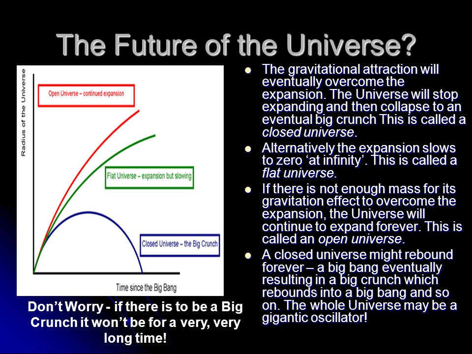 The Future of the Universe. The gravitational attraction will eventually overcome the expansion.