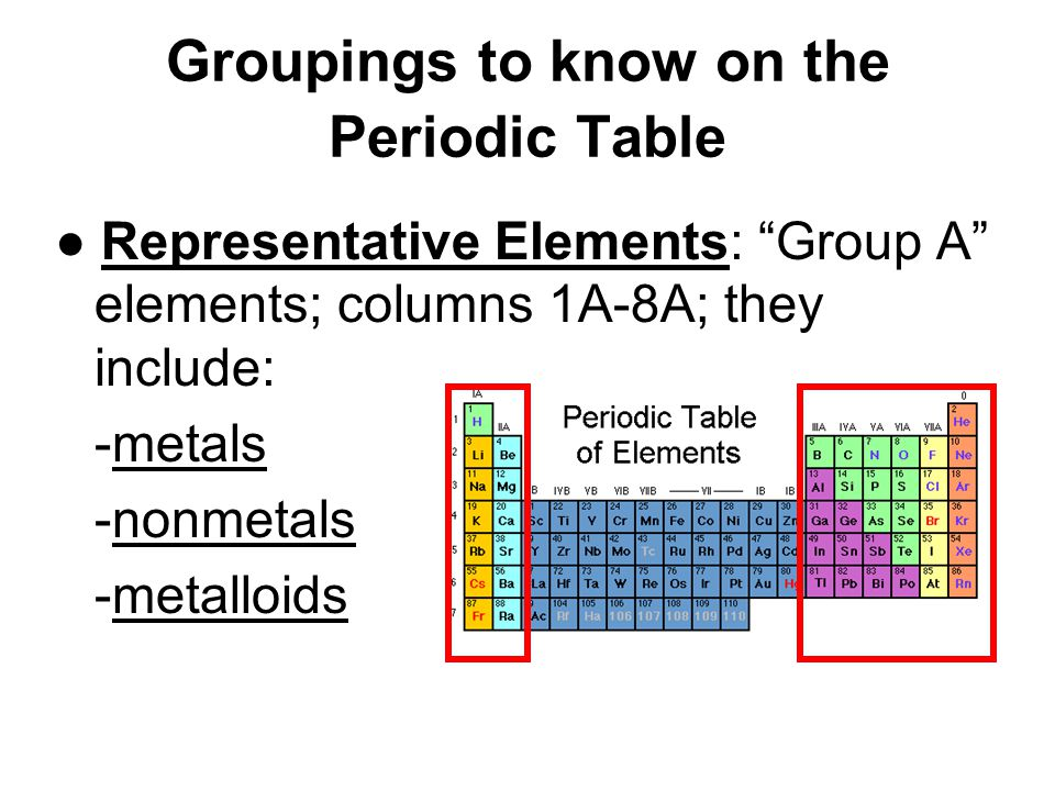 Transition Metals ● Groups 3 - 12 on periodic table ● Important for living organisms (i.e.