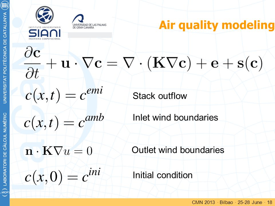 Air quality modeling CMN 2013 · Bilbao · 25-28 June · 18 Stack outflow Inlet wind boundaries Outlet wind boundaries Initial condition