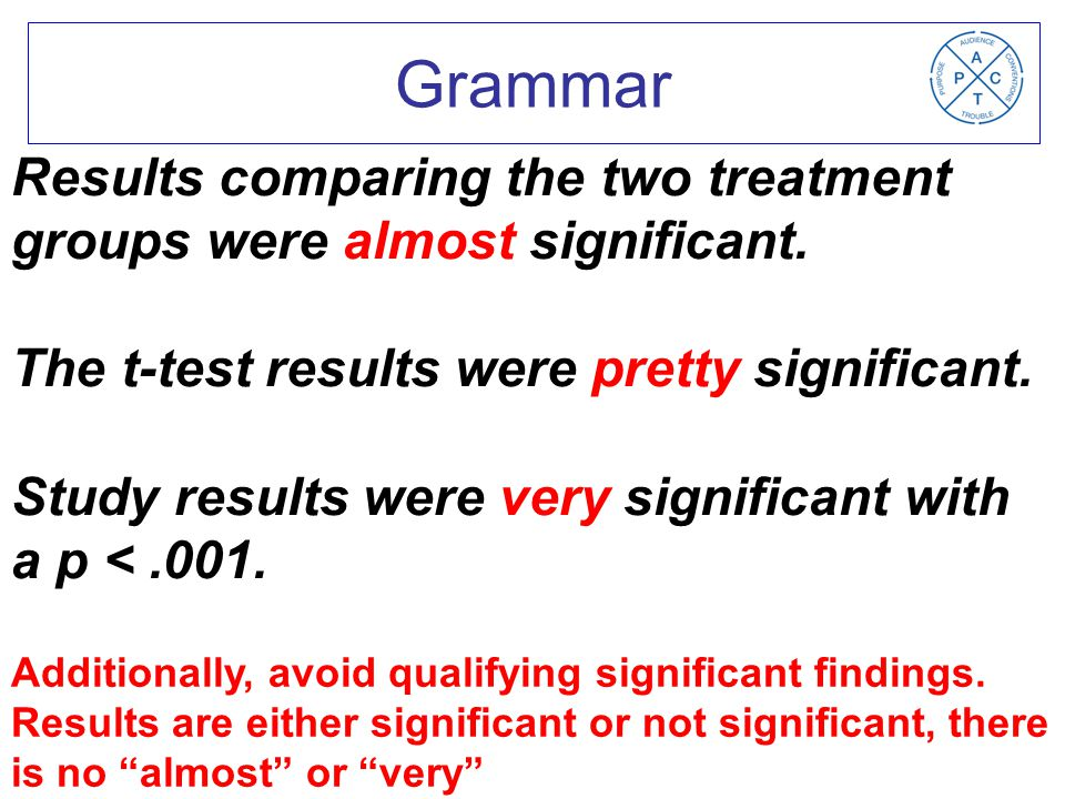 Results comparing the two treatment groups were almost significant.