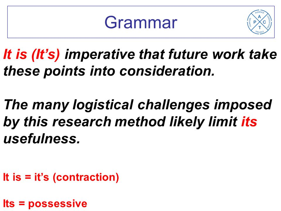It is = it's (contraction) Its = possessive It is (It's) imperative that future work take these points into consideration.