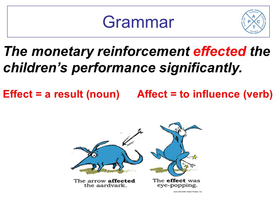Effect = a result (noun) Affect = to influence (verb) The monetary reinforcement effected the children's performance significantly.