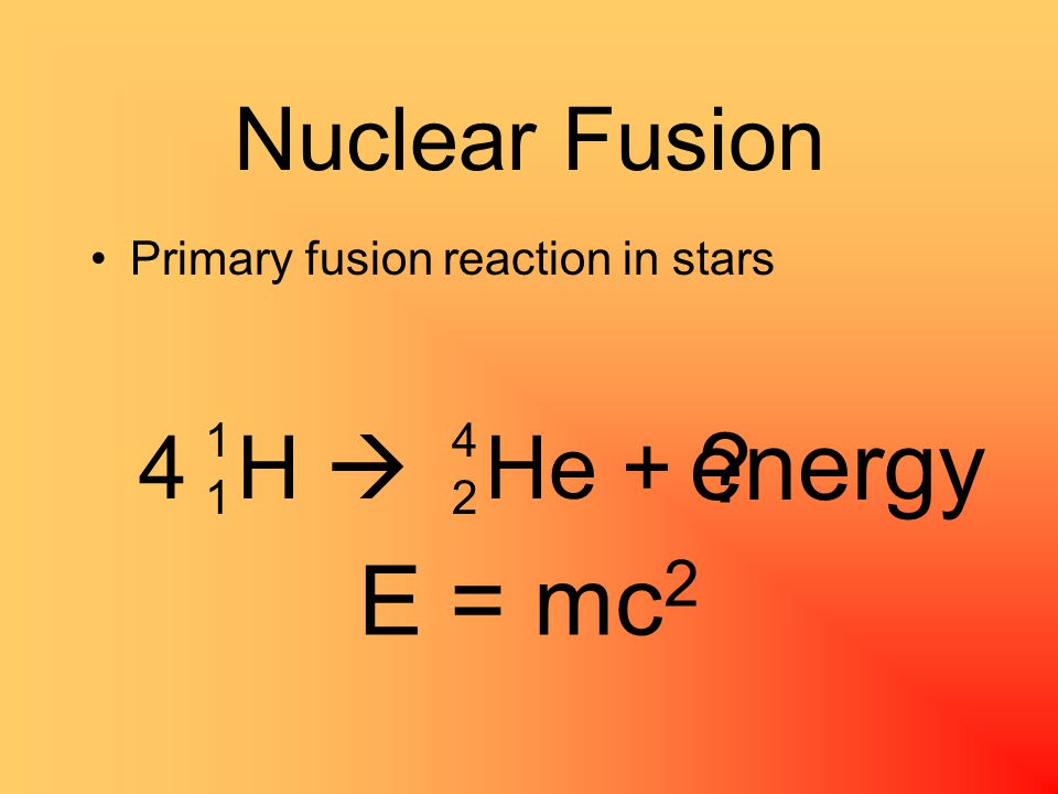 Fusion Reactions 1º source of energy 4 H nuclei fuse to form 1 He nucleus mass of the He nucleus < mass of the 4 H nuclei…that means mass was not conserved!!!