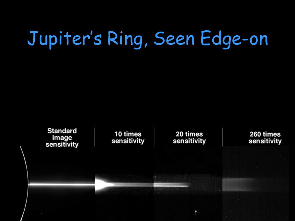 Jupiter's Ring, Seen Edge-on