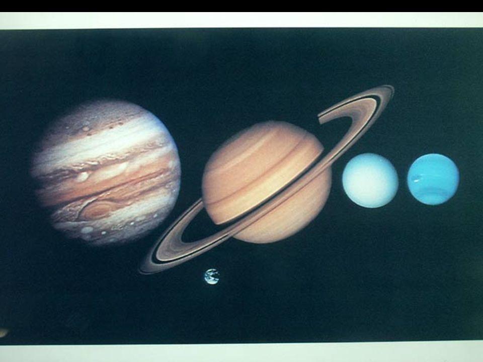 Jupiter,Saturn,Uranus,Neptune lineup