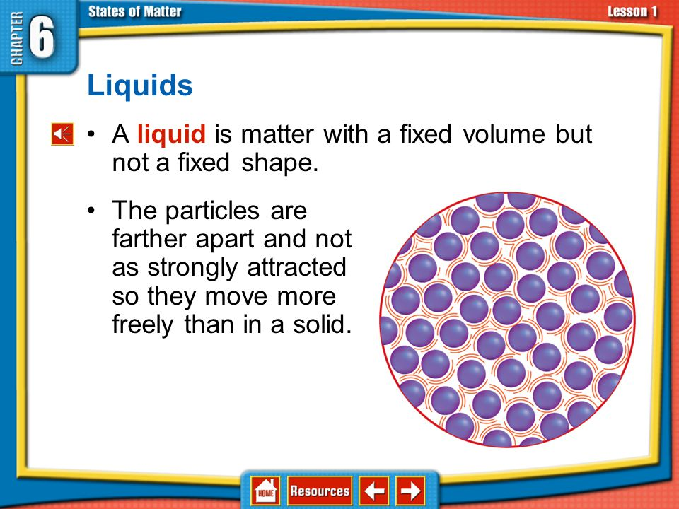 Solids A solid is matter with a fixed shape and fixed volume. Particles stay in the same place and vibrate back and forth in all directions. 6.1 Solid