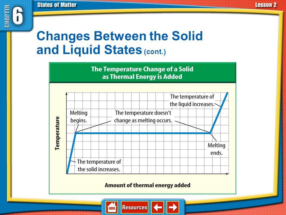 Changes Between the Solid and Liquid States (cont.) As thermal energy is added to a solid, the temperature increases until the melting point is reache