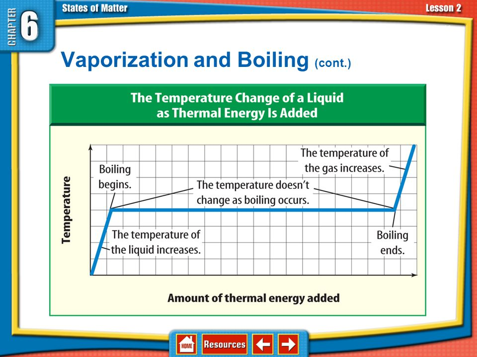Vaporization and Boiling (cont.) Vaporization occurs both at the surface and inside the liquid. Vaporization that occurs within the liquid is called b