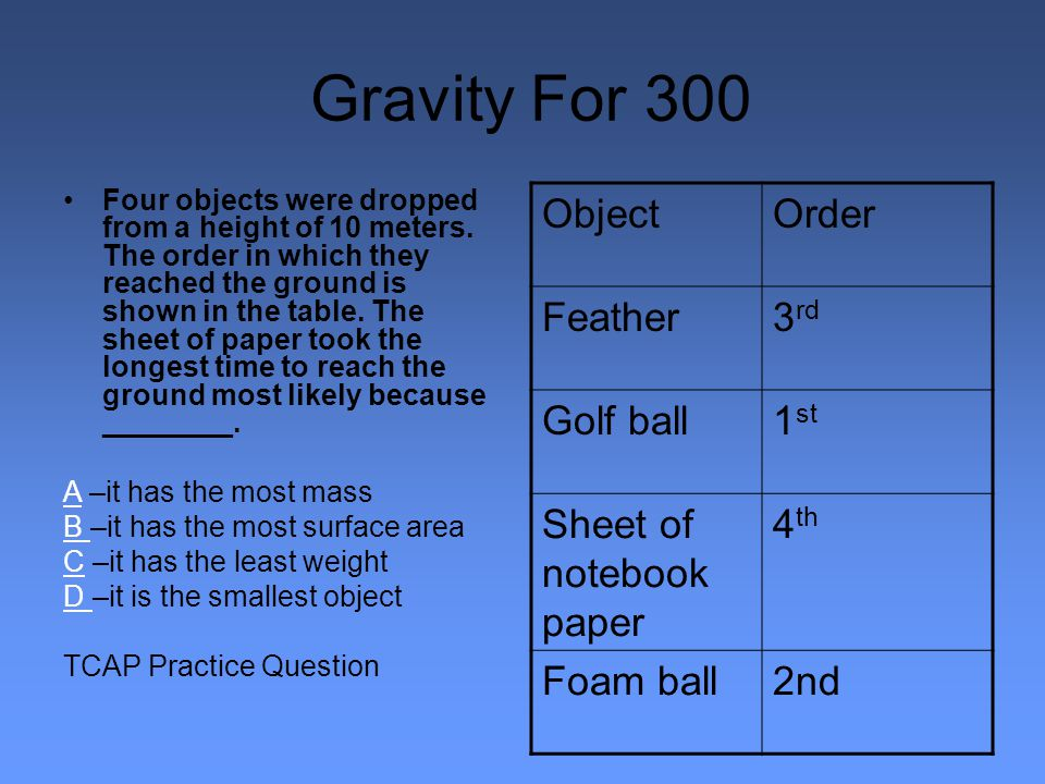 Gravity For 300 Four objects were dropped from a height of 10 meters.