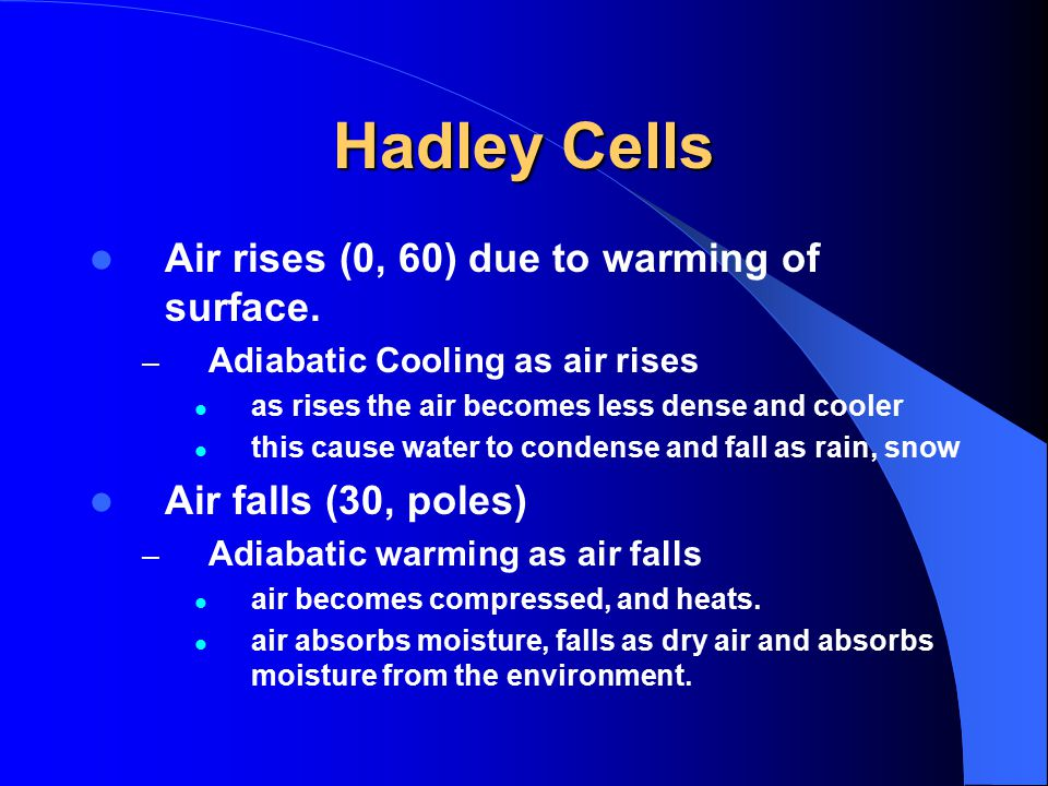 Hadley Cells Air rises (0, 60) due to warming of surface.
