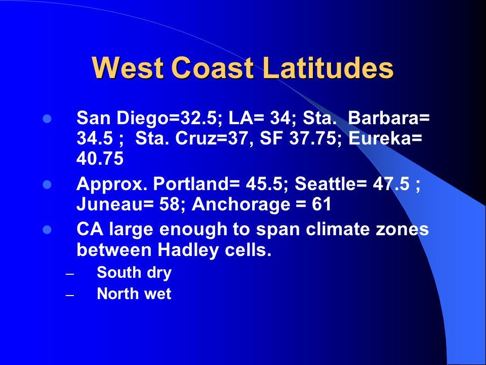 West Coast Latitudes San Diego=32.5; LA= 34; Sta. Barbara= 34.5 ; Sta.