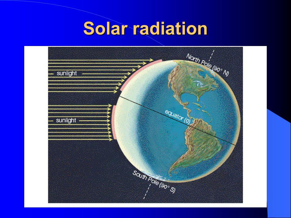 Seasons- tilting of earth moves solar equator.