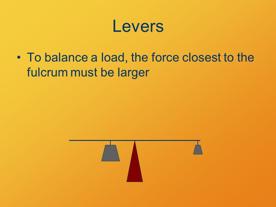 To balance a load, the force closest to the fulcrum must be larger