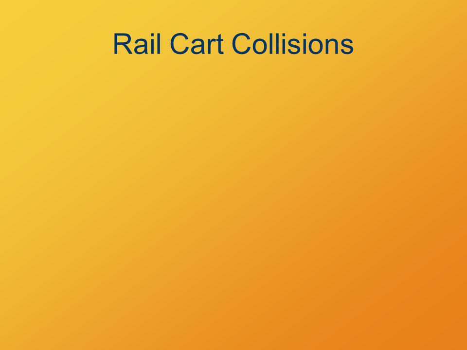 Rail Cart Collisions