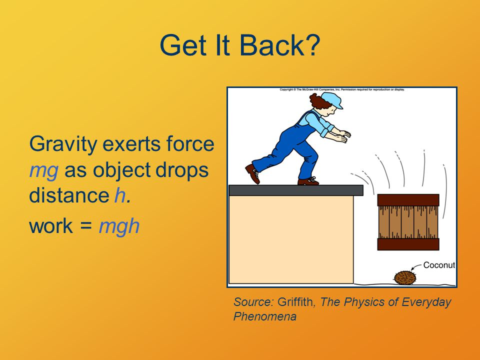 Get It Back. Gravity exerts force mg as object drops distance h.