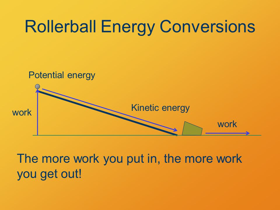 Rollerball Energy Conversions work Potential energy Kinetic energy work The more work you put in, the more work you get out!