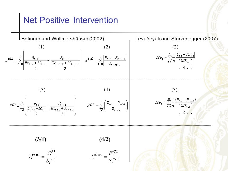 Net Positive Intervention Bofinger and Wollmershäuser (2002)Levi-Yeyati and Sturzenegger (2007) (1)(2) (3)(4) (3/1)(4/2) (2) (3)