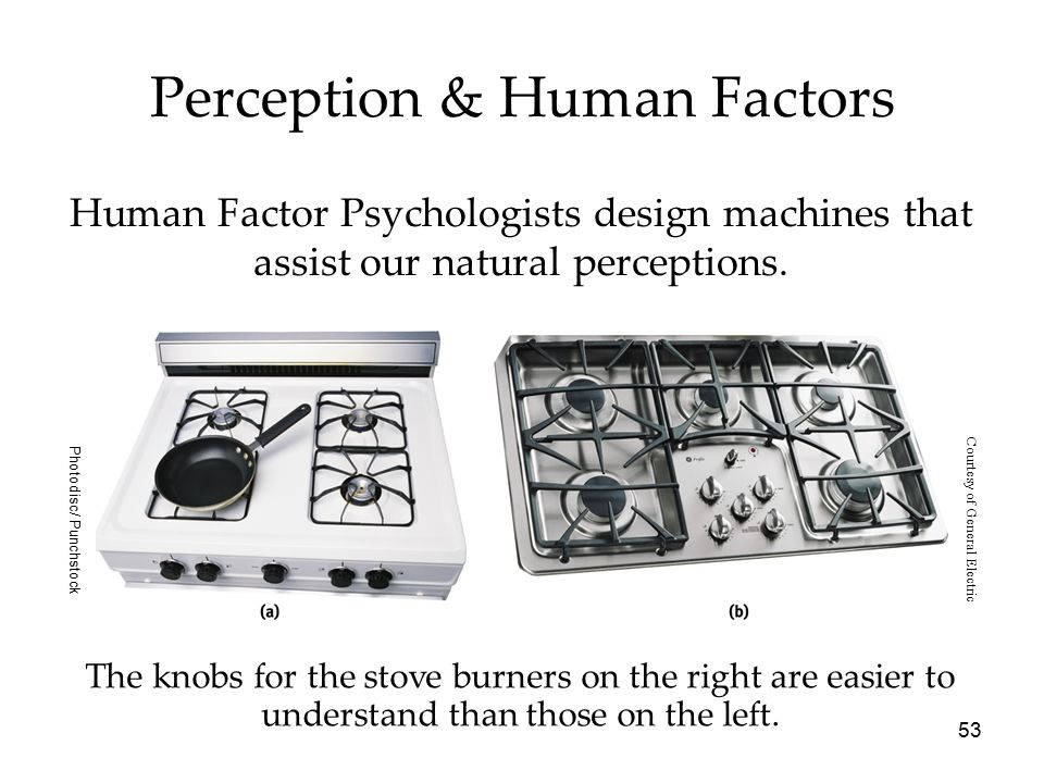 53 Perception & Human Factors Human Factor Psychologists design machines that assist our natural perceptions. The knobs for the stove burners on the r