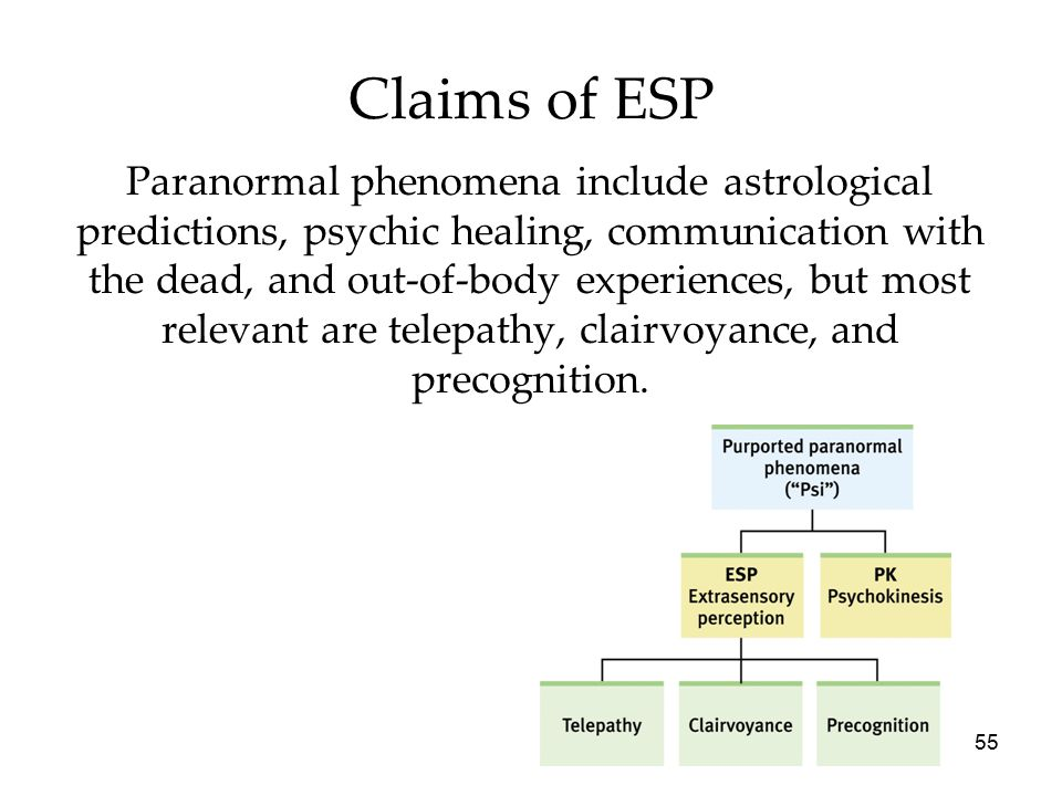 55 Claims of ESP Paranormal phenomena include astrological predictions, psychic healing, communication with the dead, and out-of-body experiences, but