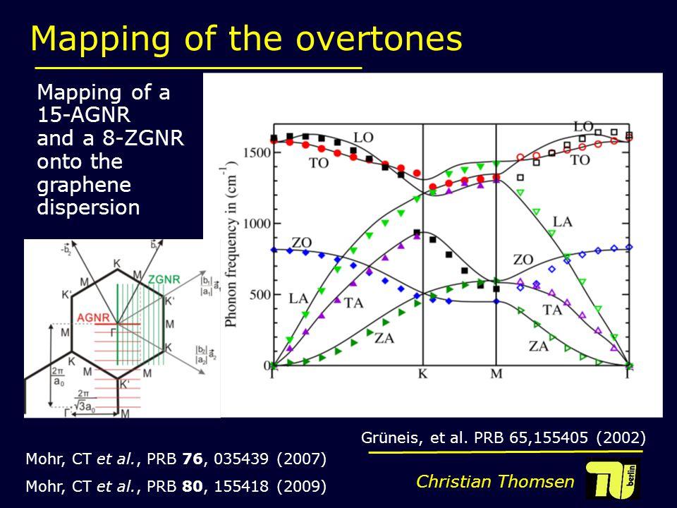 Christian Thomsen Mapping of the overtones Mapping of a 15-AGNR and a 8-ZGNR onto the graphene dispersion Mohr, CT et al., PRB 76, 035439 (2007) Mohr, CT et al., PRB 80, 155418 (2009) Grüneis, et al.