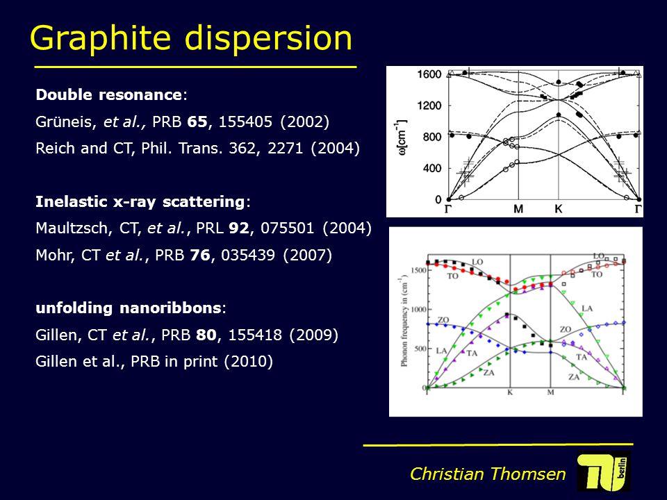 Christian Thomsen Graphite dispersion Double resonance: Grüneis, et al., PRB 65, 155405 (2002) Reich and CT, Phil.