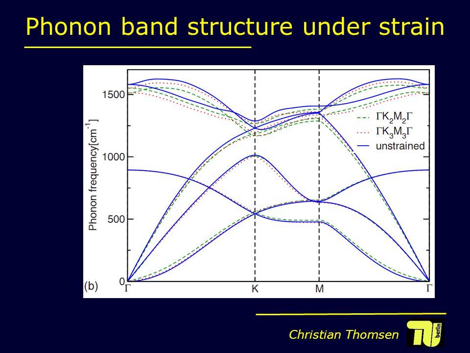 Christian Thomsen Phonon band structure under strain