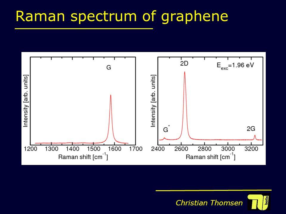 Christian Thomsen Raman spectrum of graphene