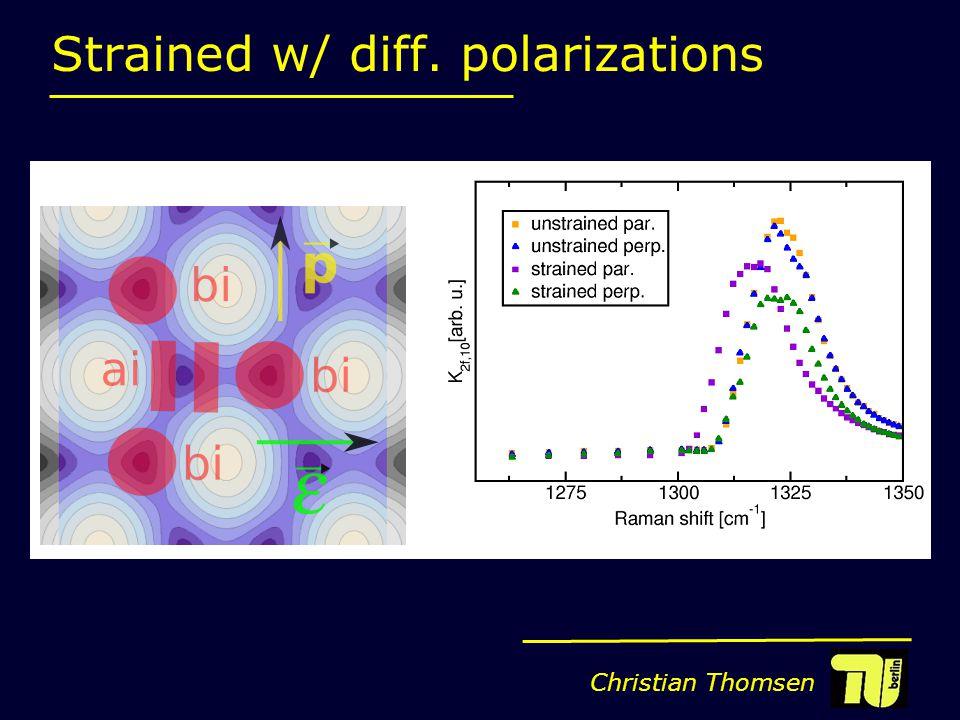 Christian Thomsen Strained w/ diff. polarizations