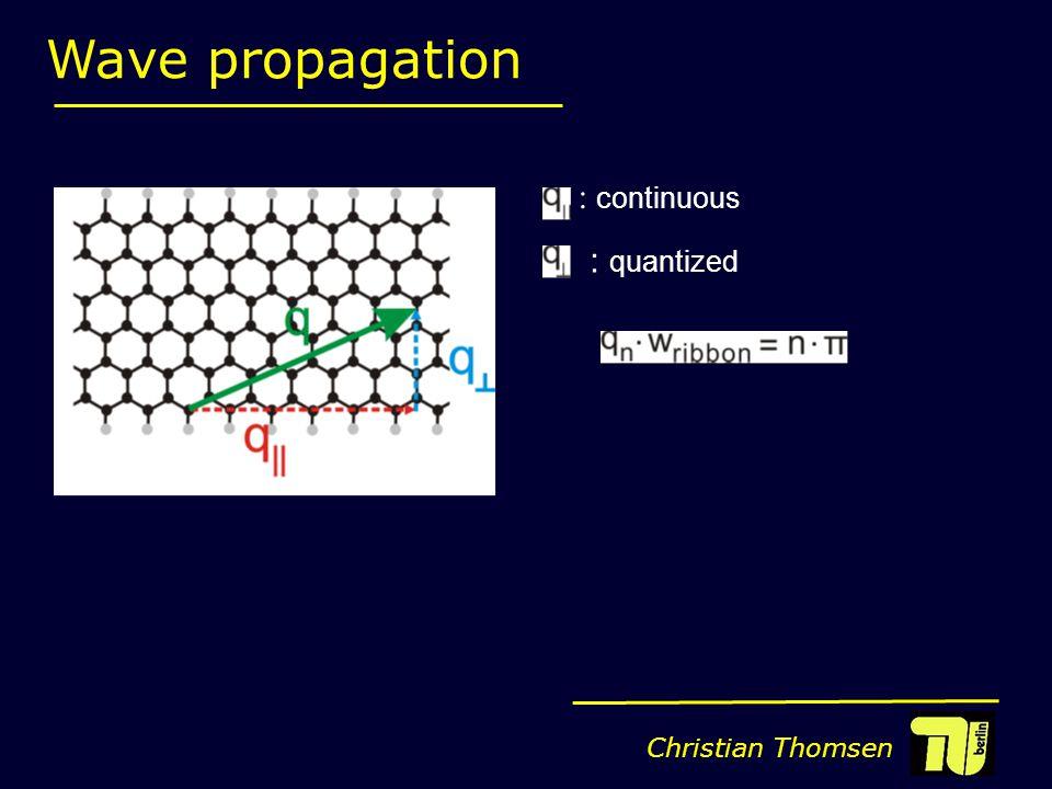 Christian Thomsen Wave propagation : continuous : quantized