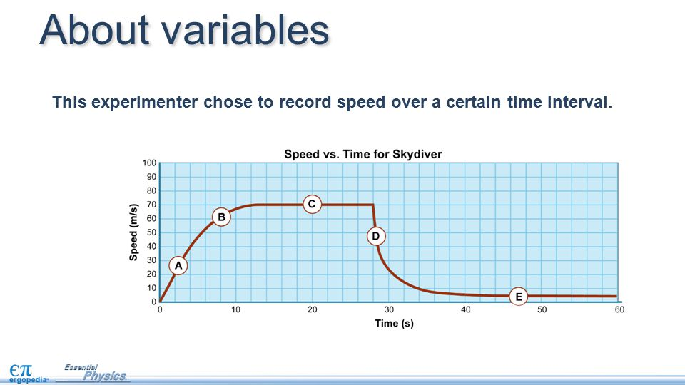 This experimenter chose to record speed over a certain time interval. About variables