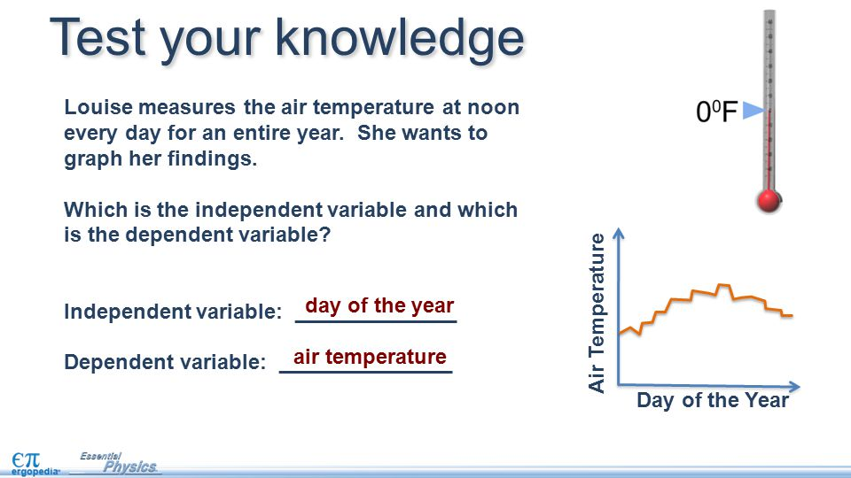 day of the year air temperature Day of the Year Air Temperature Test your knowledge Louise measures the air temperature at noon every day for an entir