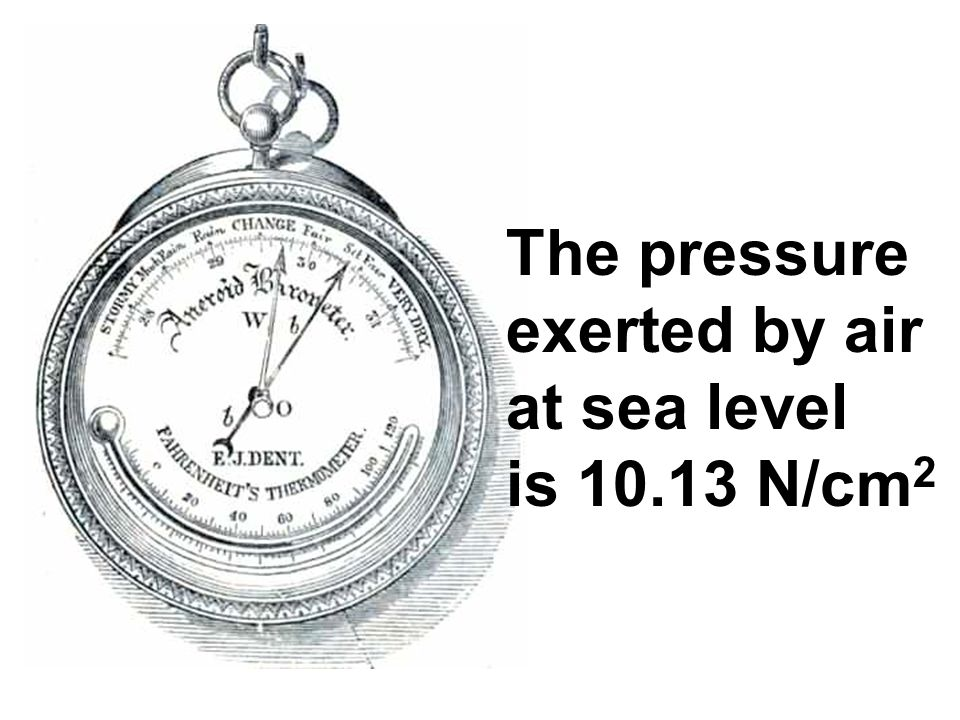 The pressure exerted by air at sea level is 10.13 N/cm 2