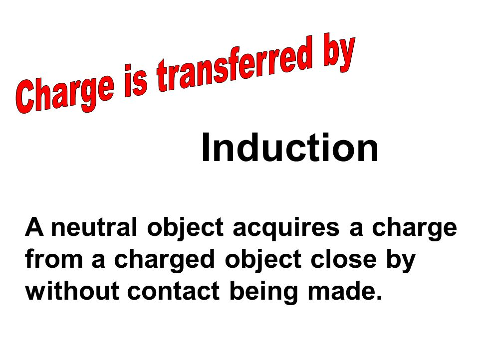 Induction A neutral object acquires a charge from a charged object close by without contact being made.