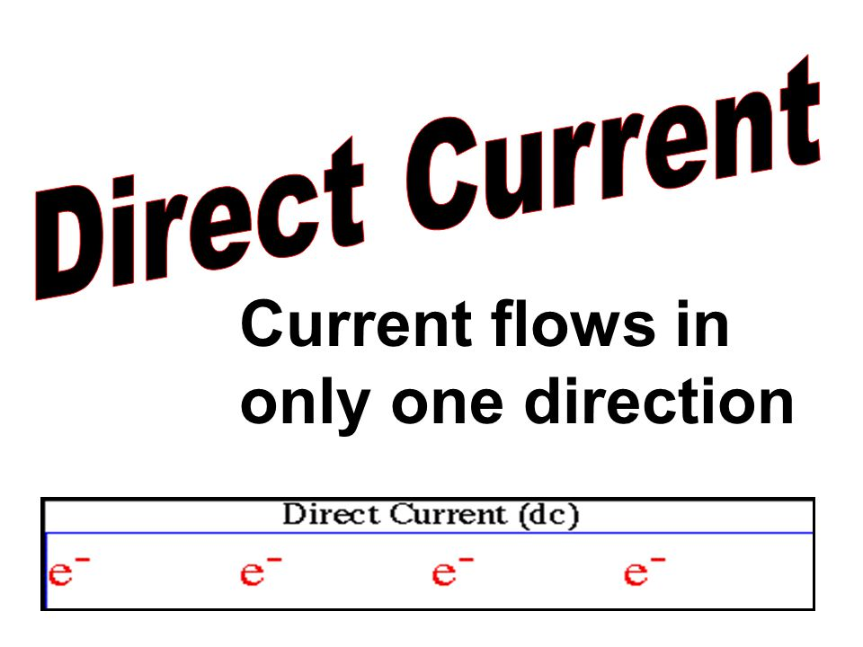 Current flows in only one direction