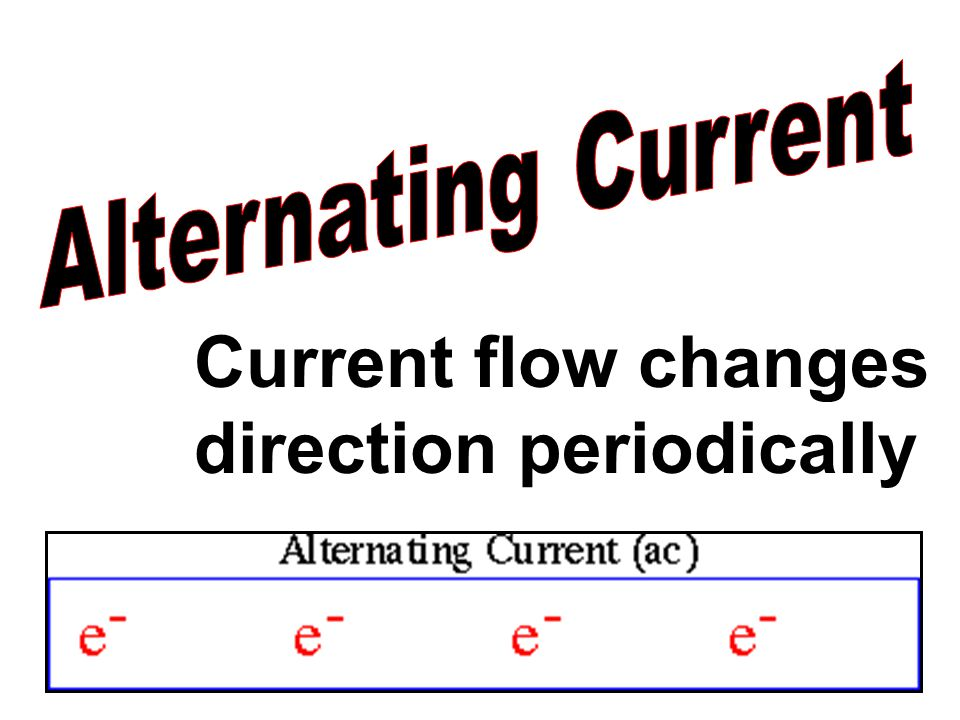 Current flow changes direction periodically