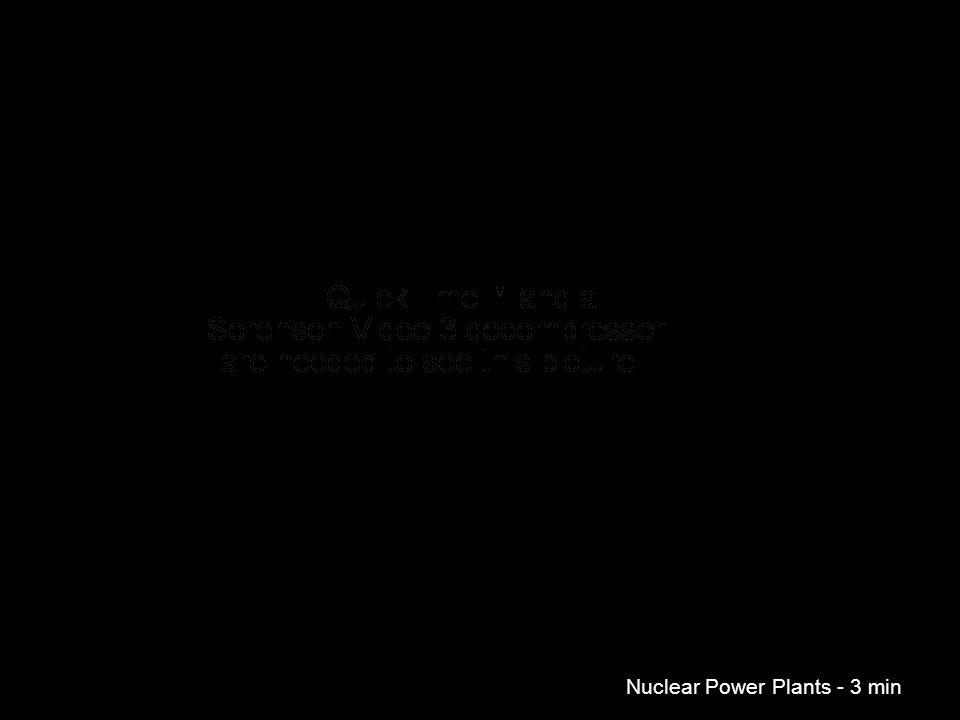 Nuclear Power Plants - 3 min