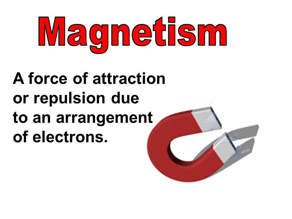 A force of attraction or repulsion due to an arrangement of electrons.