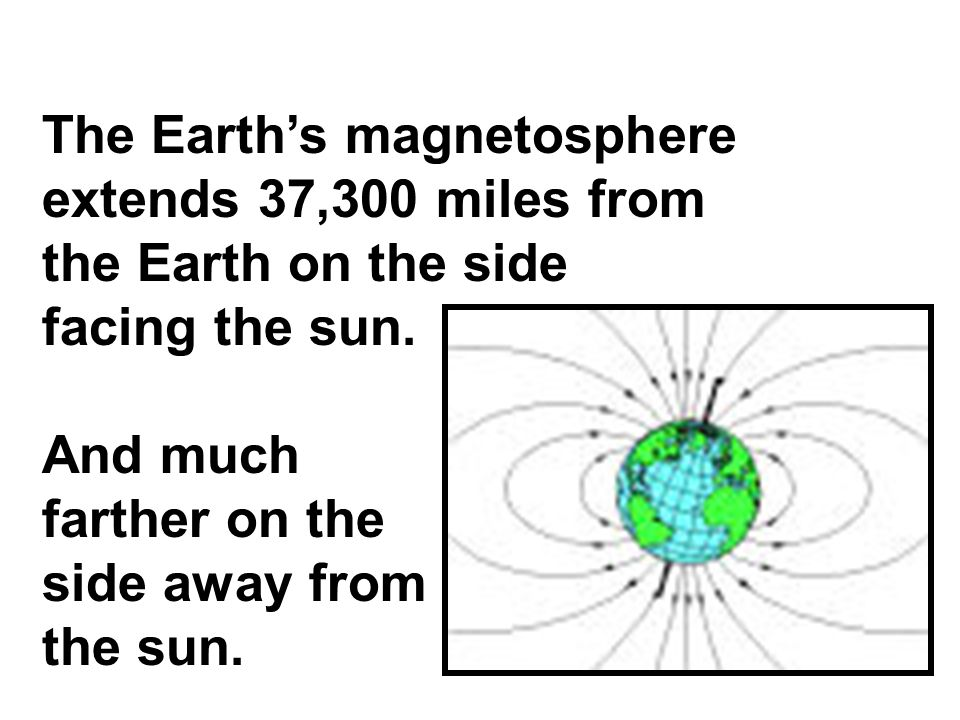 The Earth's magnetosphere extends 37,300 miles from the Earth on the side facing the sun.