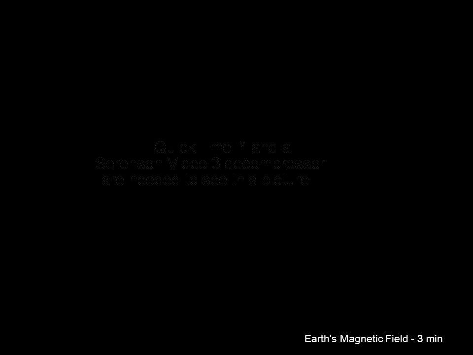 Earth s Magnetic Field - 3 min