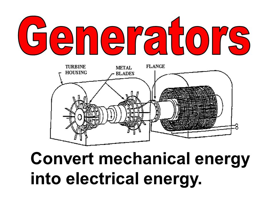 Convert mechanical energy into electrical energy.