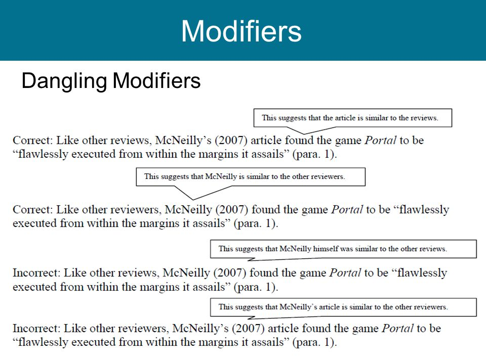 Modifiers Dangling Modifiers
