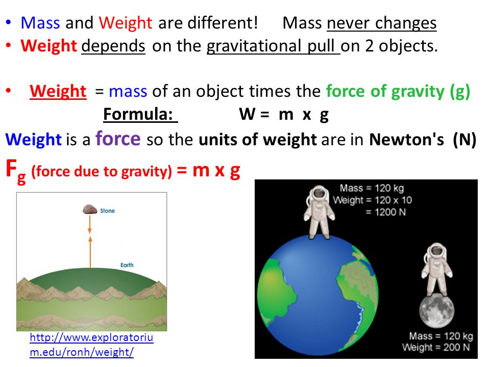 Mass and Weight are different.
