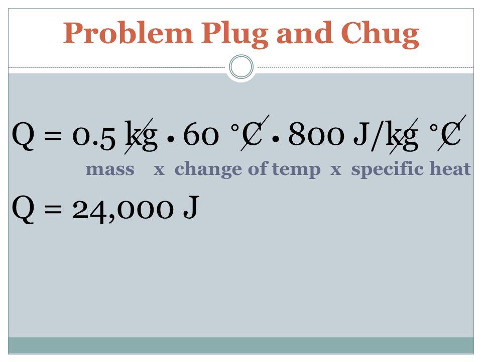 Problem Plug and Chug Q = 0.5 kg 60 ˚ C 800 J/kg ˚ C mass x change of temp x specific heat Q = 24,000 J
