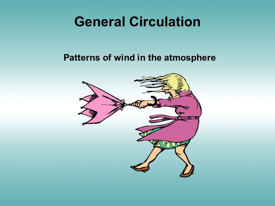 General Circulation Patterns of wind in the atmosphere